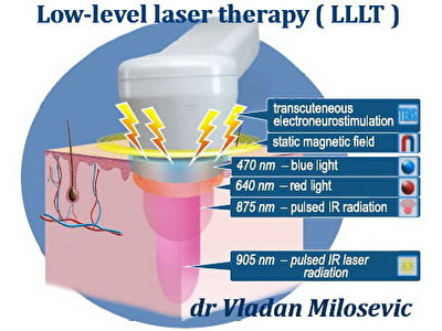 Low-level laser therapy ( LLLT )